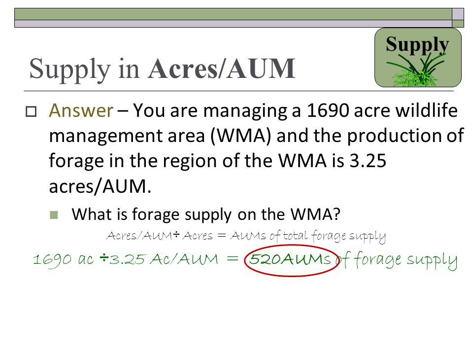 Supply in Acres/AUM Supply