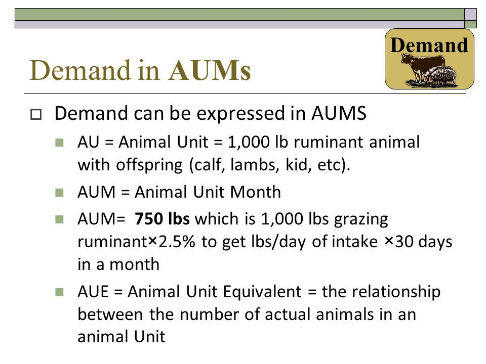 Demand in AUMs Demand Demand can be expressed in AUMS