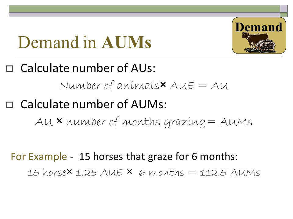 Demand in AUMs Demand Calculate number of AUs: