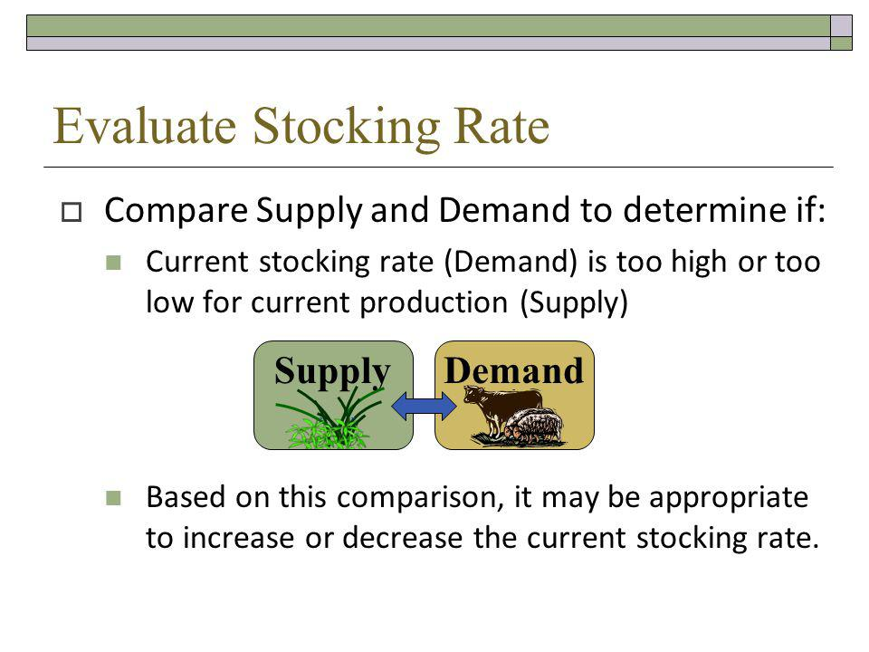 Evaluate Stocking Rate