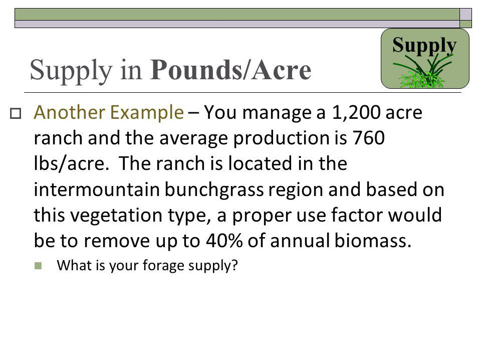 Supply in Pounds/Acre Supply
