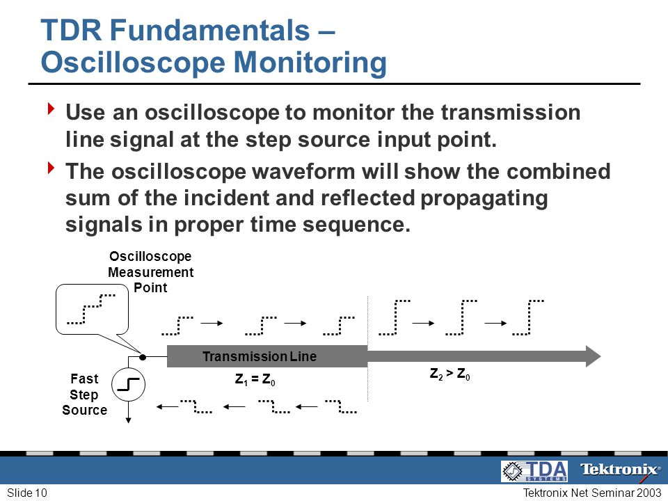 TDR Fundamentals – Oscilloscope Monitoring