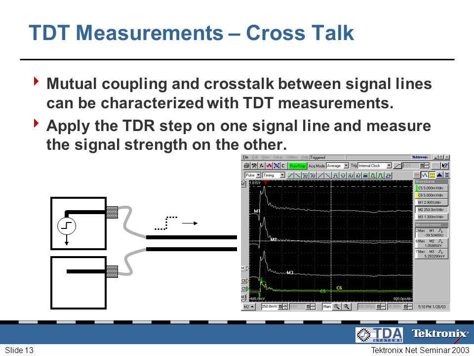 TDT Measurements – Cross Talk