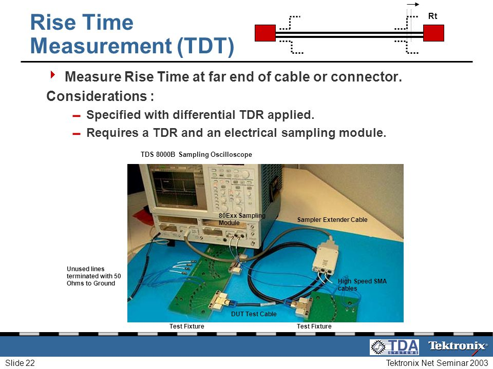 Rise Time Measurement (TDT)