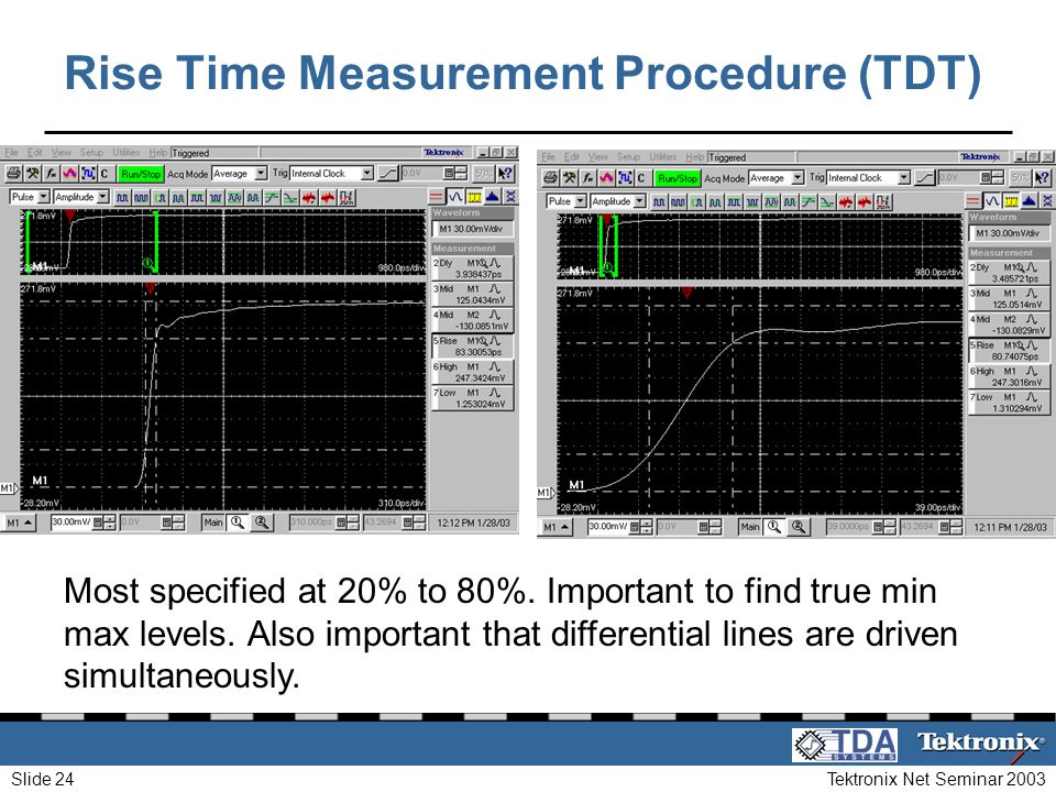 Rise Time Measurement Procedure (TDT)