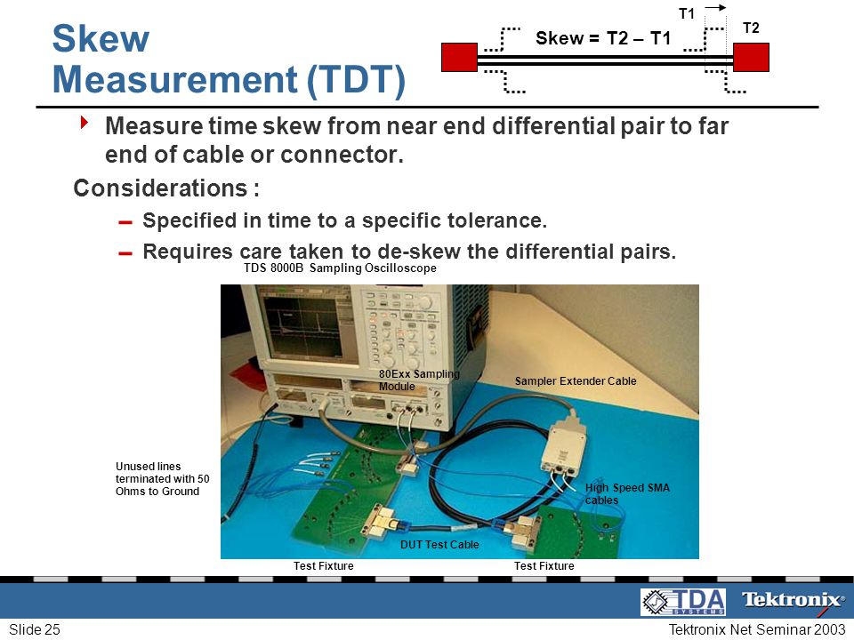 Skew Measurement (TDT)
