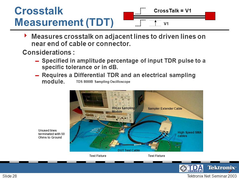 Crosstalk Measurement (TDT)