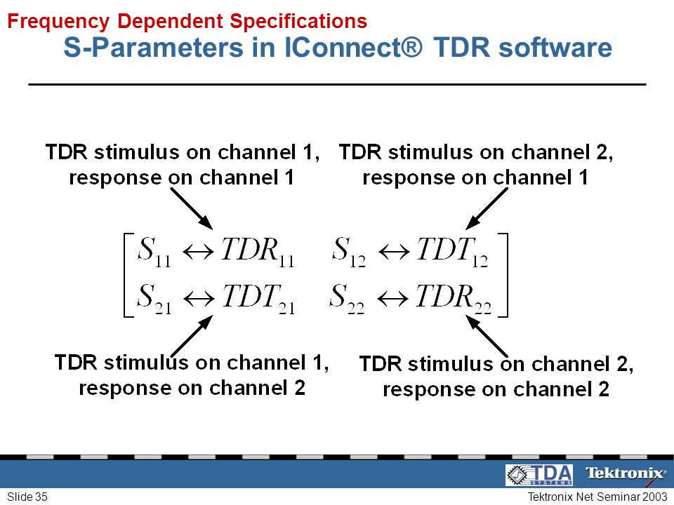 S-Parameters in IConnect® TDR software