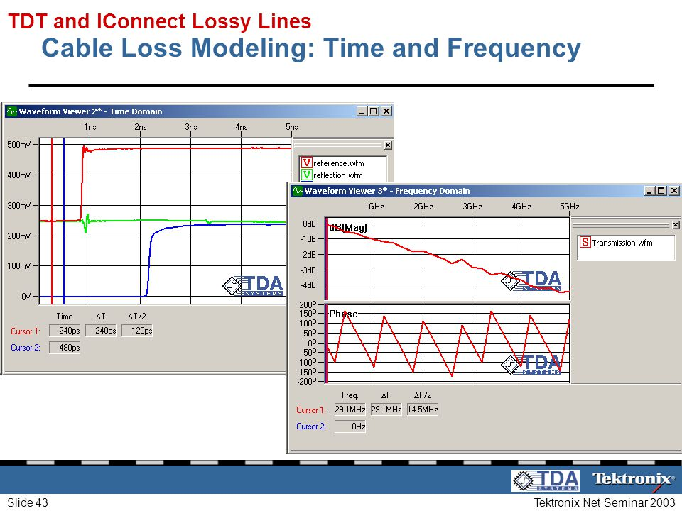 Cable Loss Modeling: Time and Frequency