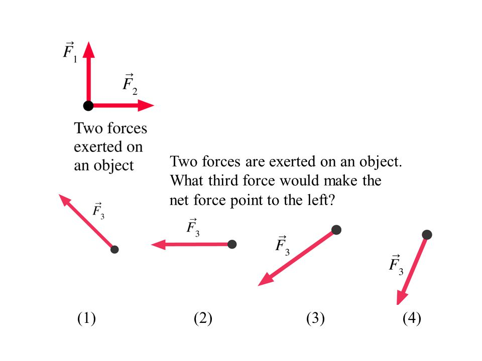 Two forces are exerted on an object