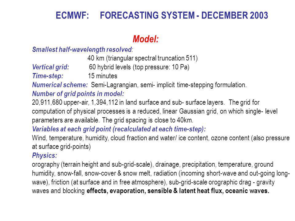 ECMWF: FORECASTING SYSTEM - DECEMBER 2003
