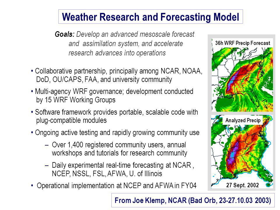 Weather Research and Forecasting Model