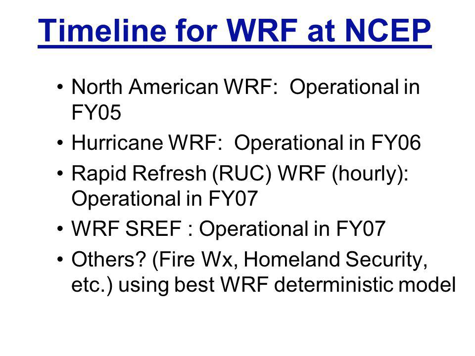 Timeline for WRF at NCEP