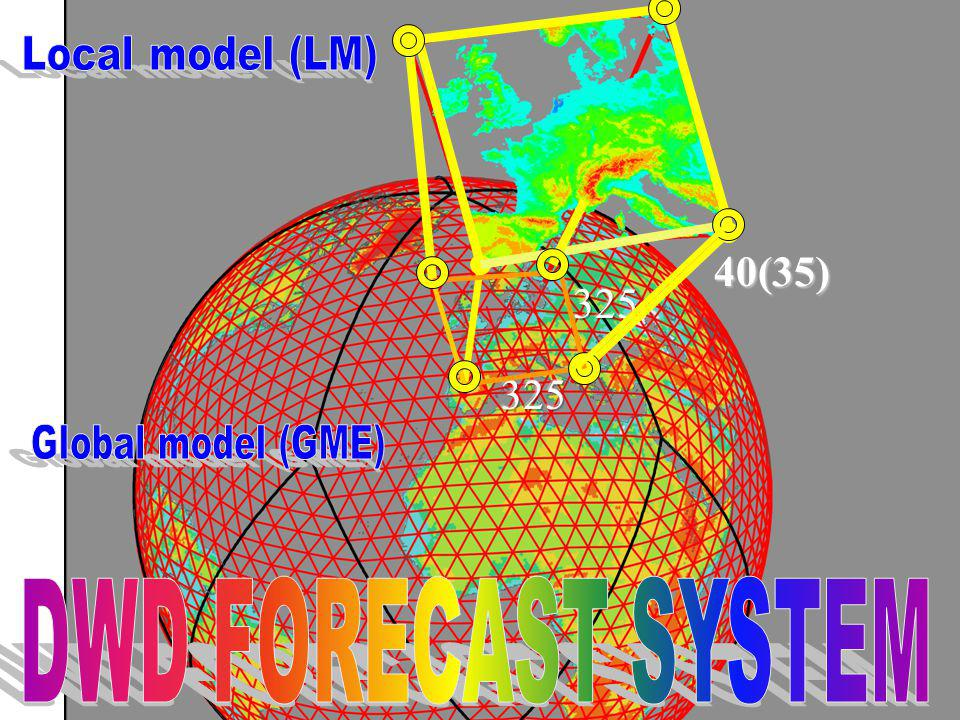 40(35) 325 35 325 DWD FORECAST SYSTEM Local model (LM)