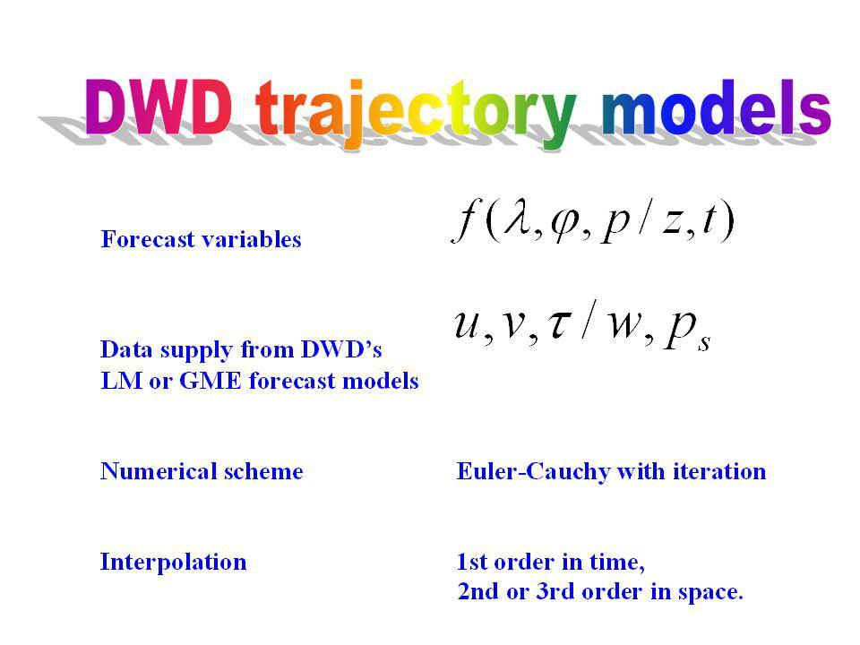 DWD trajectory models