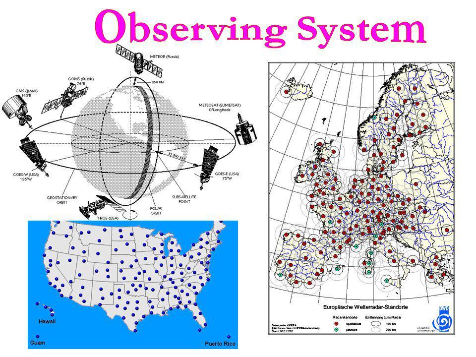 Observing System RADARS, r = 100km Radar