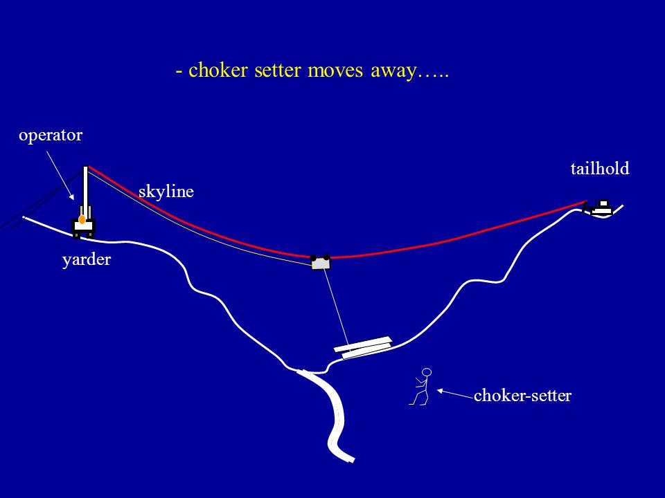 - choker setter moves away…..