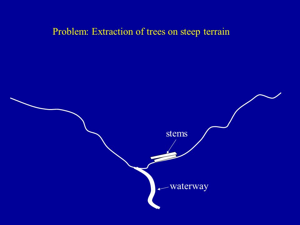 Problem: Extraction of trees on steep terrain