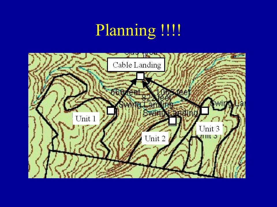 Planning !!!!