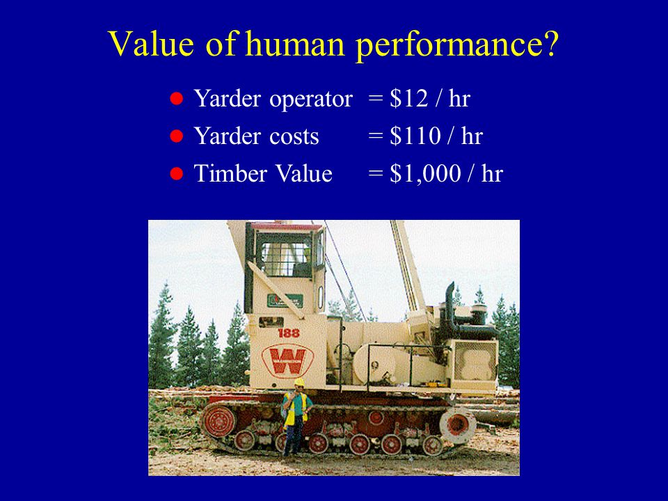 Value of human performance