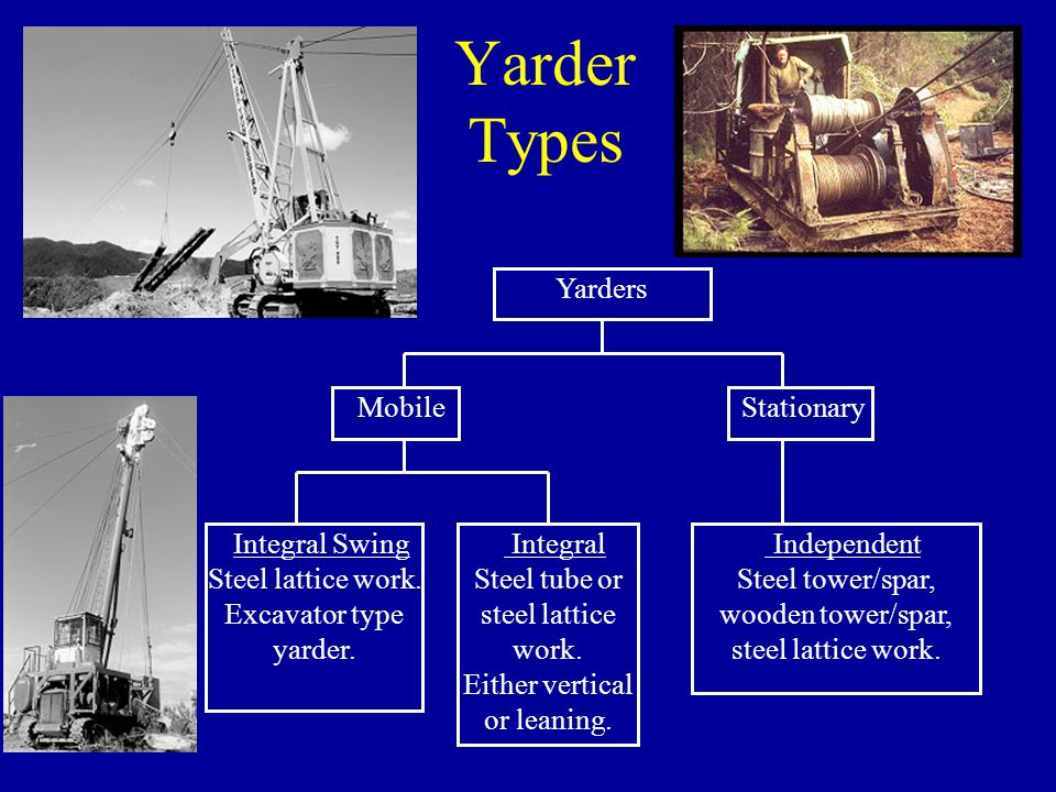 Yarder Types Yarders Mobile Stationary Independent Steel tower/spar,