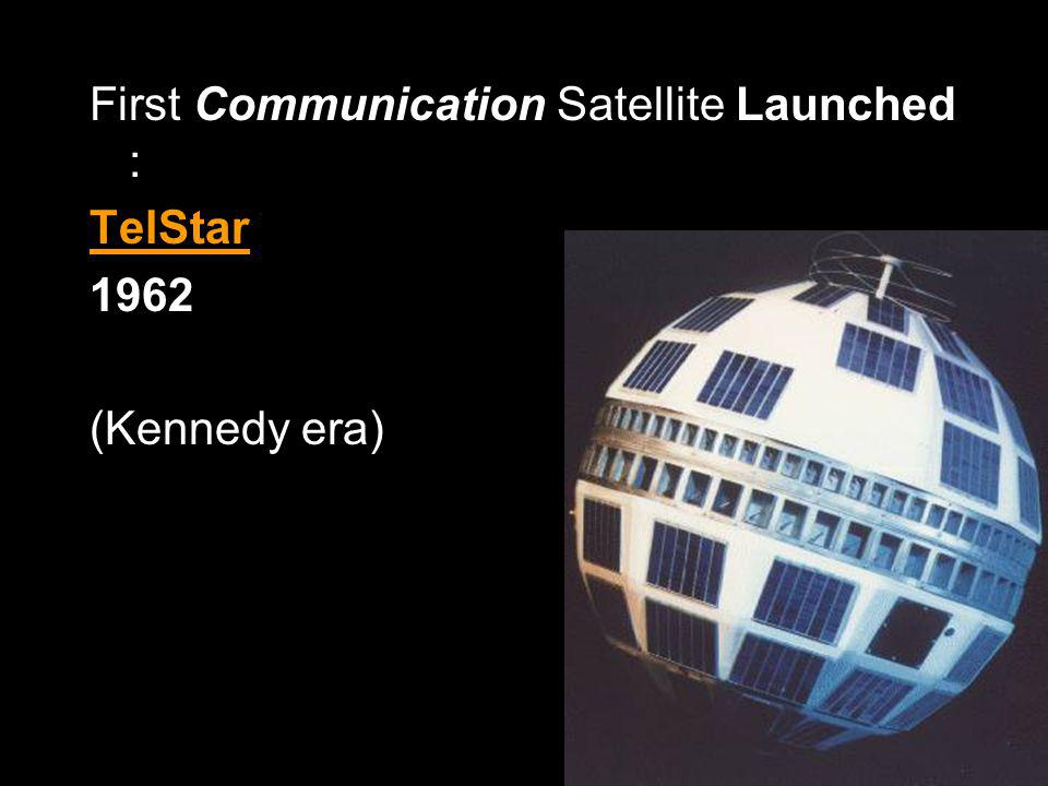 First Communication Satellite Launched :