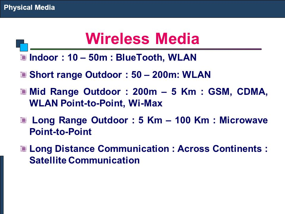 Wireless Media Indoor : 10 – 50m : BlueTooth, WLAN