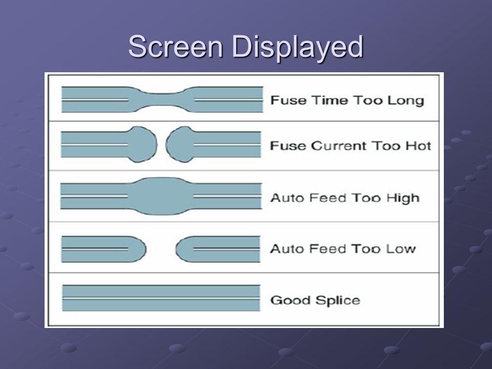 Screen Displayed