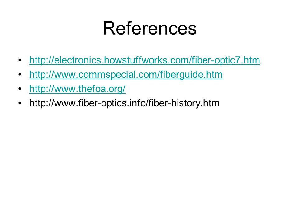 References http://electronics.howstuffworks.com/fiber-optic7.htm