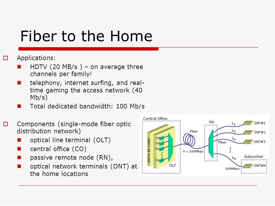 Fiber to the Home Applications: