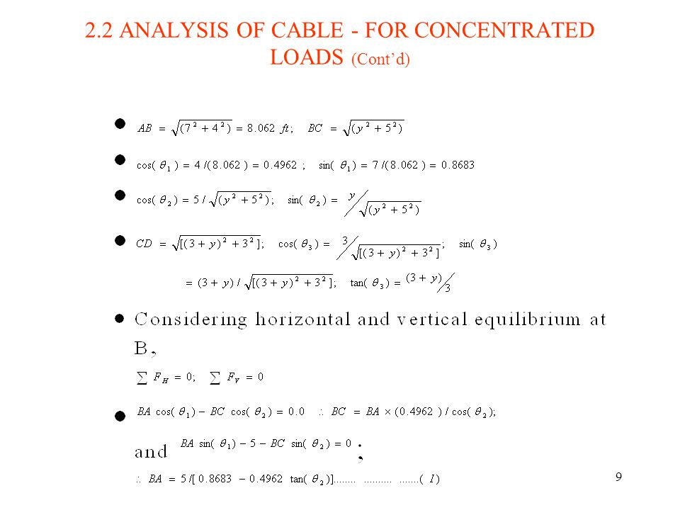 2.2 ANALYSIS OF CABLE - FOR CONCENTRATED LOADS (Cont'd)