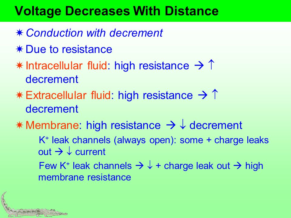 Voltage Decreases With Distance