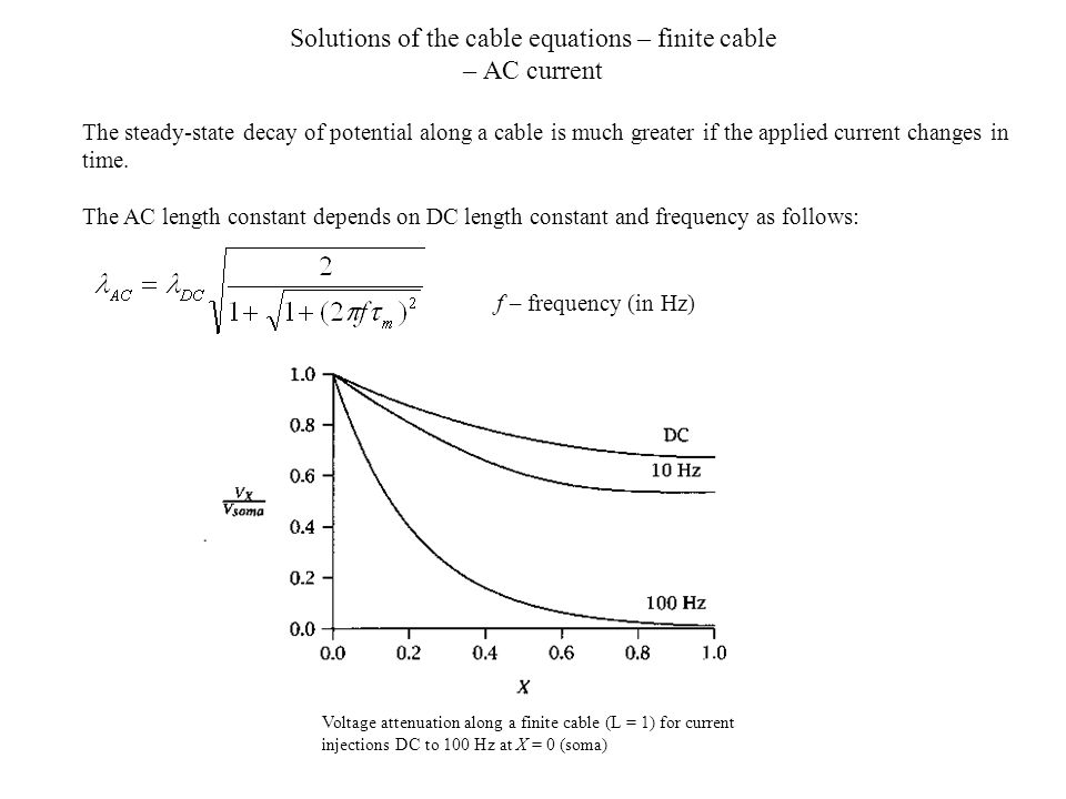 Solutions of the cable equations – finite cable – AC current