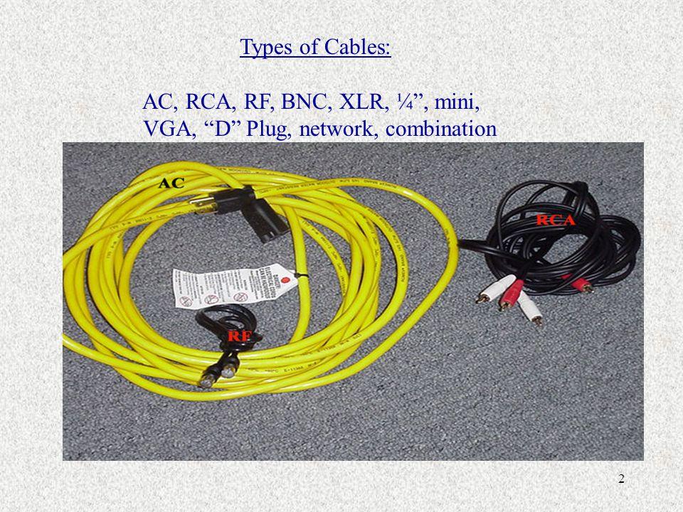 Types of Cables: AC, RCA, RF, BNC, XLR, ¼ , mini, VGA, D Plug, network, combination.