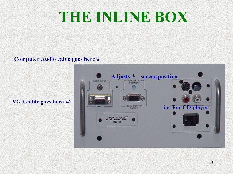 THE INLINE BOX Computer Audio cable goes here ,