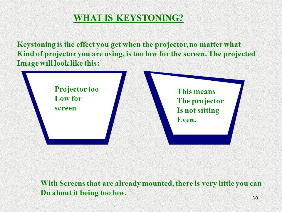 WHAT IS KEYSTONING Keystoning is the effect you get when the projector, no matter what.