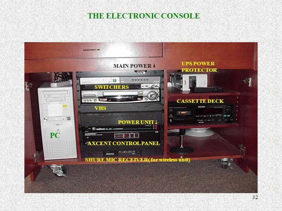 THE ELECTRONIC CONSOLE