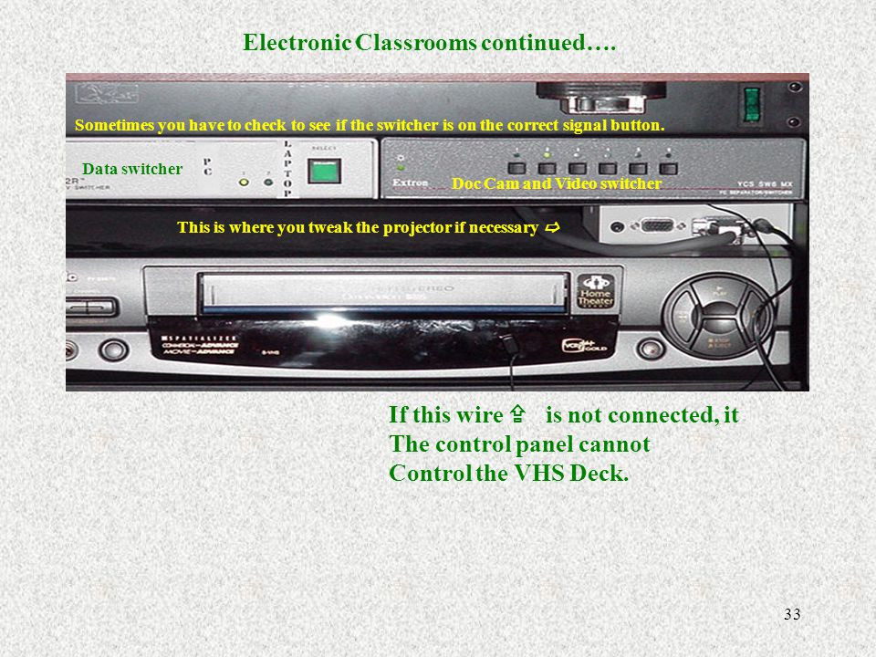 Electronic Classrooms continued….