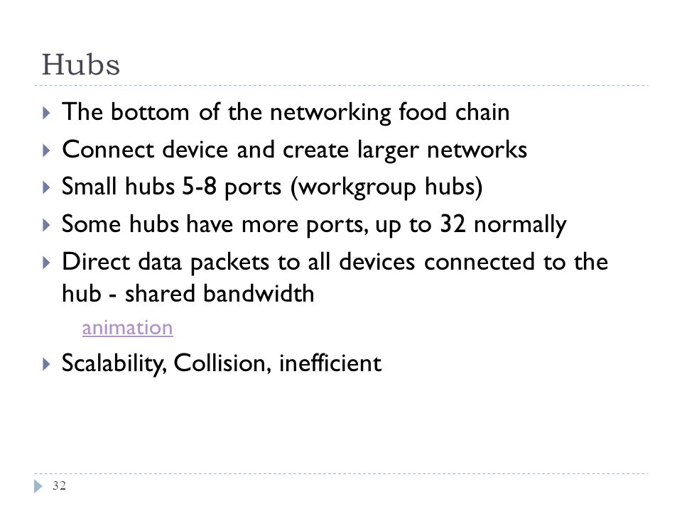 Hubs The bottom of the networking food chain