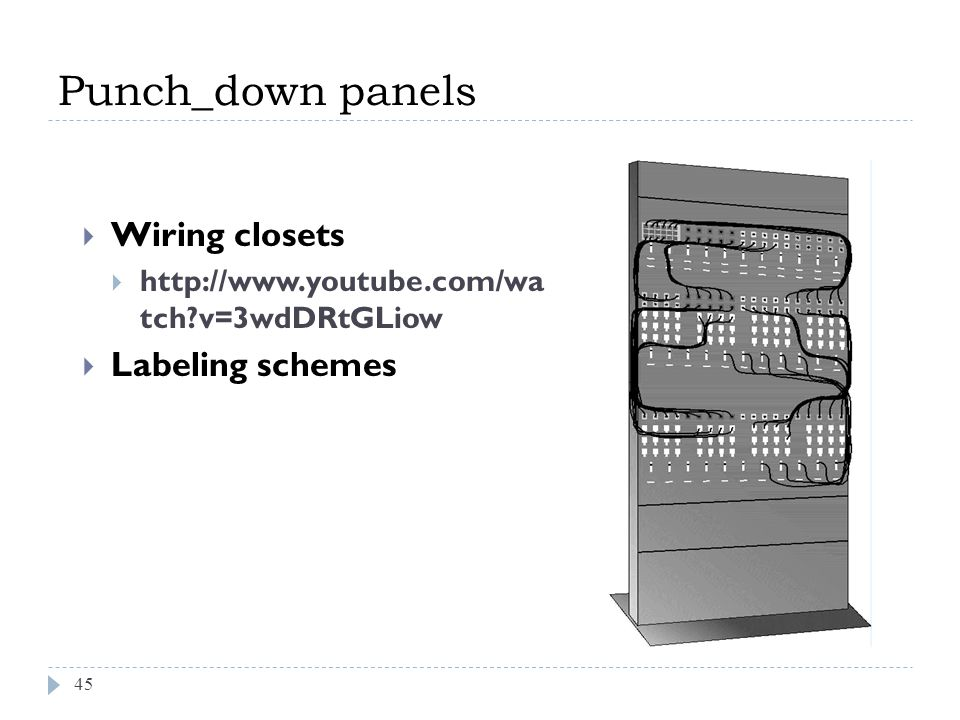 Punch_down panels Wiring closets Labeling schemes