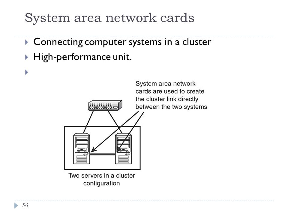 System area network cards