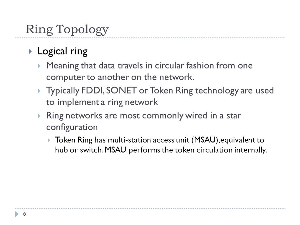 Ring Topology Logical ring