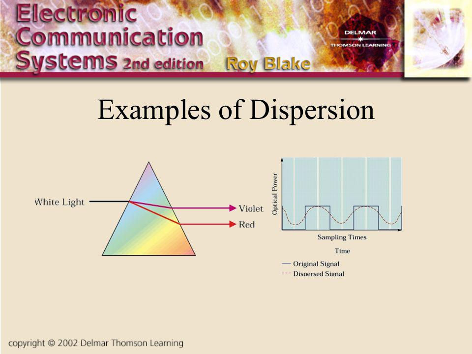Examples of Dispersion