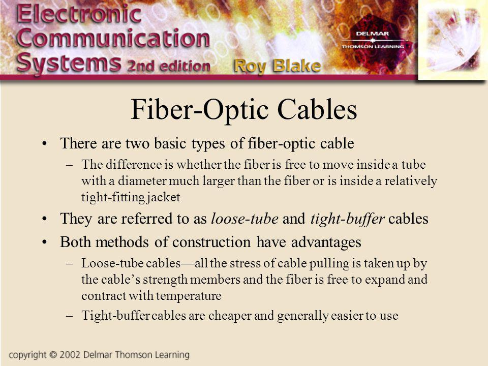 Fiber-Optic Cables There are two basic types of fiber-optic cable