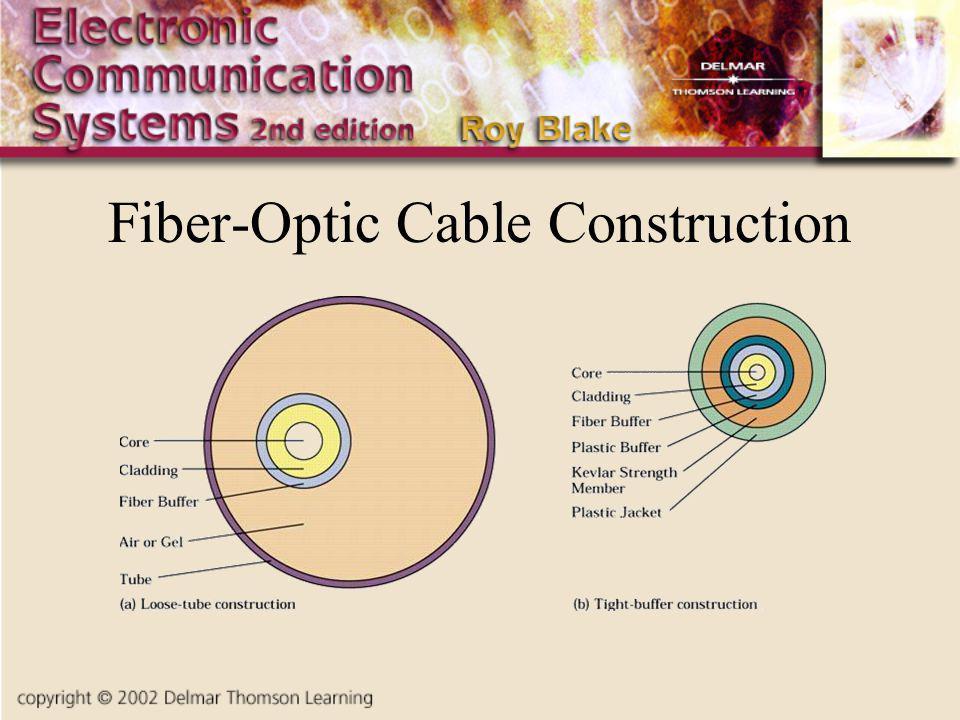 Fiber-Optic Cable Construction