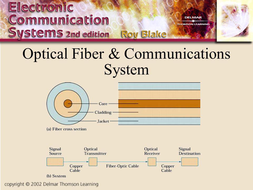 Optical Fiber & Communications System