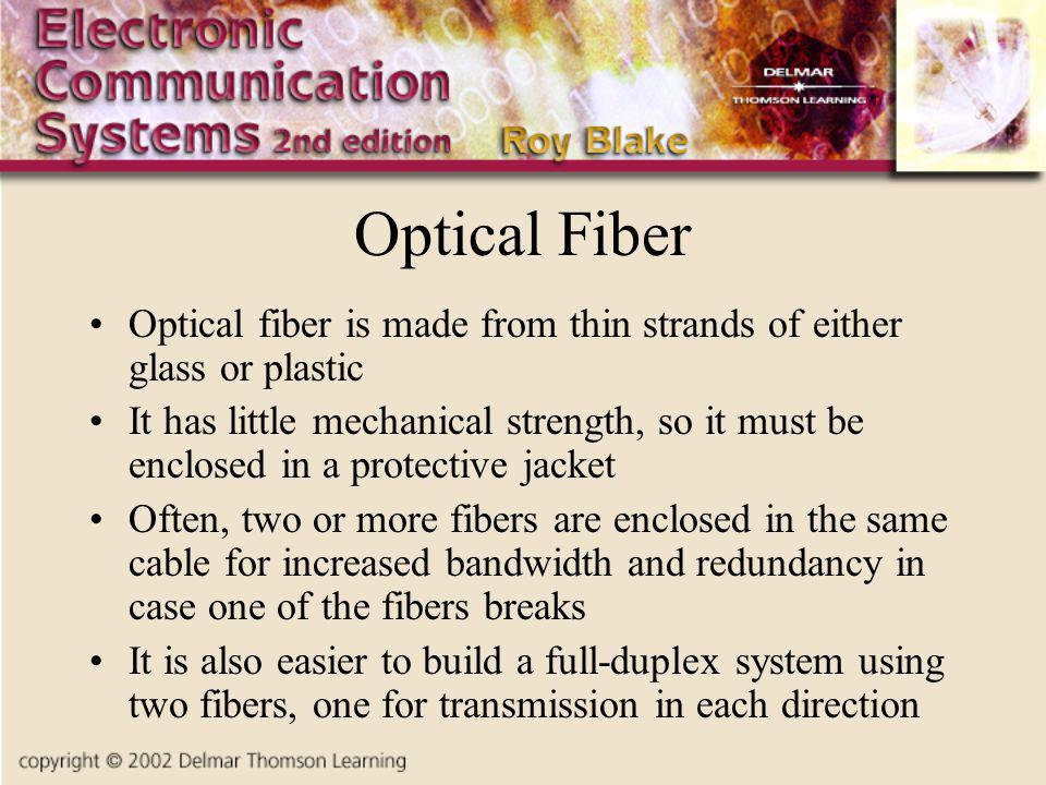Optical Fiber Optical fiber is made from thin strands of either glass or plastic.