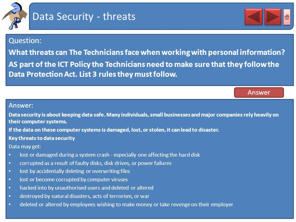 Data Security - threats