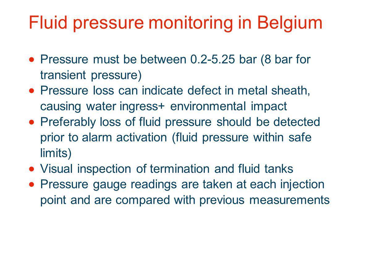 Fluid pressure monitoring in Belgium