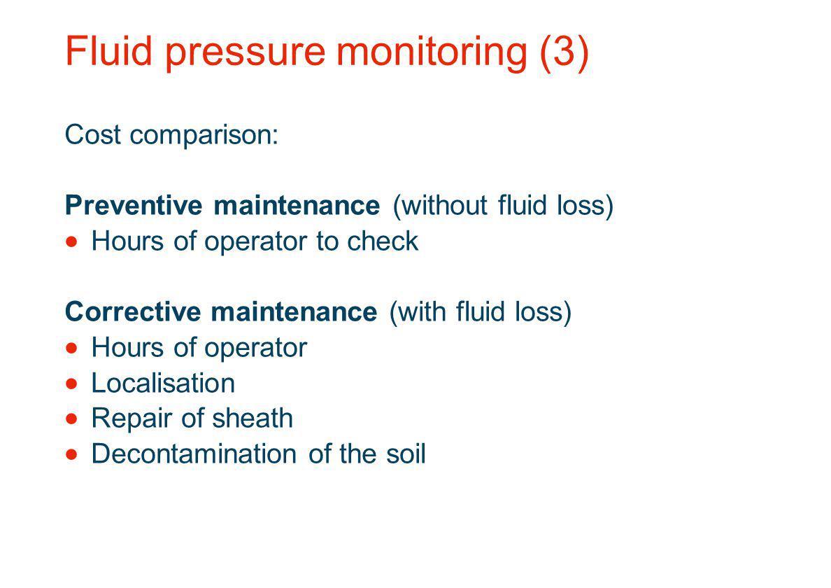 Fluid pressure monitoring (3)